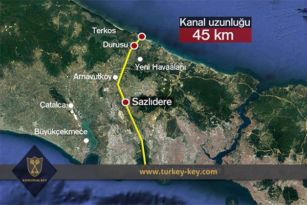 قناة اسطنبول